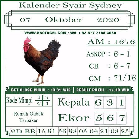 Kalender Prediksi Sidney Rabu 07 Oktober 2020