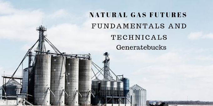 Natural Gas futures – Will this rally continue? Trading strategy for MCX Natural Gas Futures