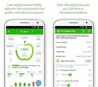 aplikasi pengatur nutrisi
