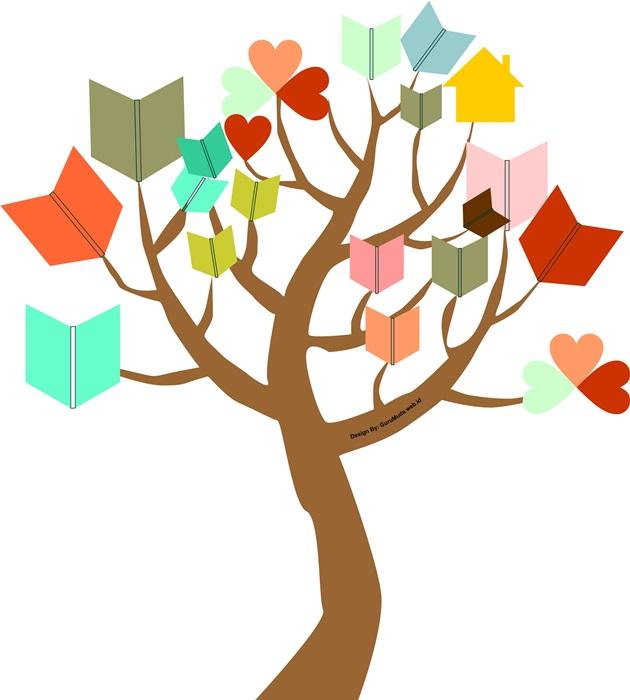Cara Membuat Pohon Literasi Unik untuk Anak SD - GURU ...
