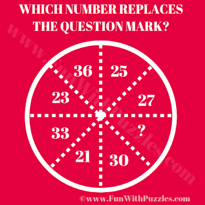 In this Puzzle in Mathematics, your challenge is to find the value of the missing number in the Circle
