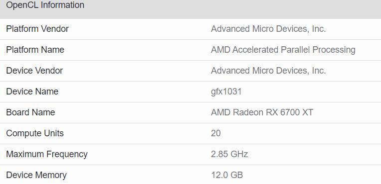 AMD Radeon RX 6700 XT Özellikler