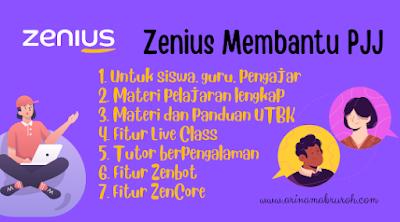 Fitur Zencore membantu meningkatkan kemampuan otak