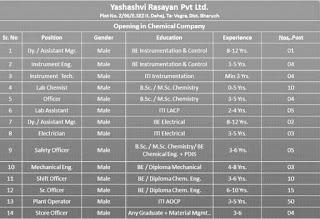 ITI, Diploma amd Any Graduate Job Opening For Various Position in Yashashvi Rasayan Pvt Ltd Chemical Company  Dahej, Gujarat