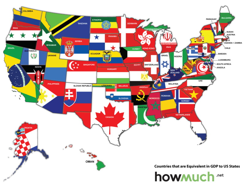 Countries that equivalent in GDP to US States