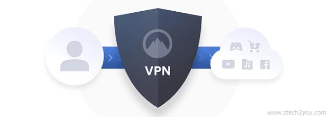 أفضل-اسرع-خدمة-VPN-في-العالم-NordVPN