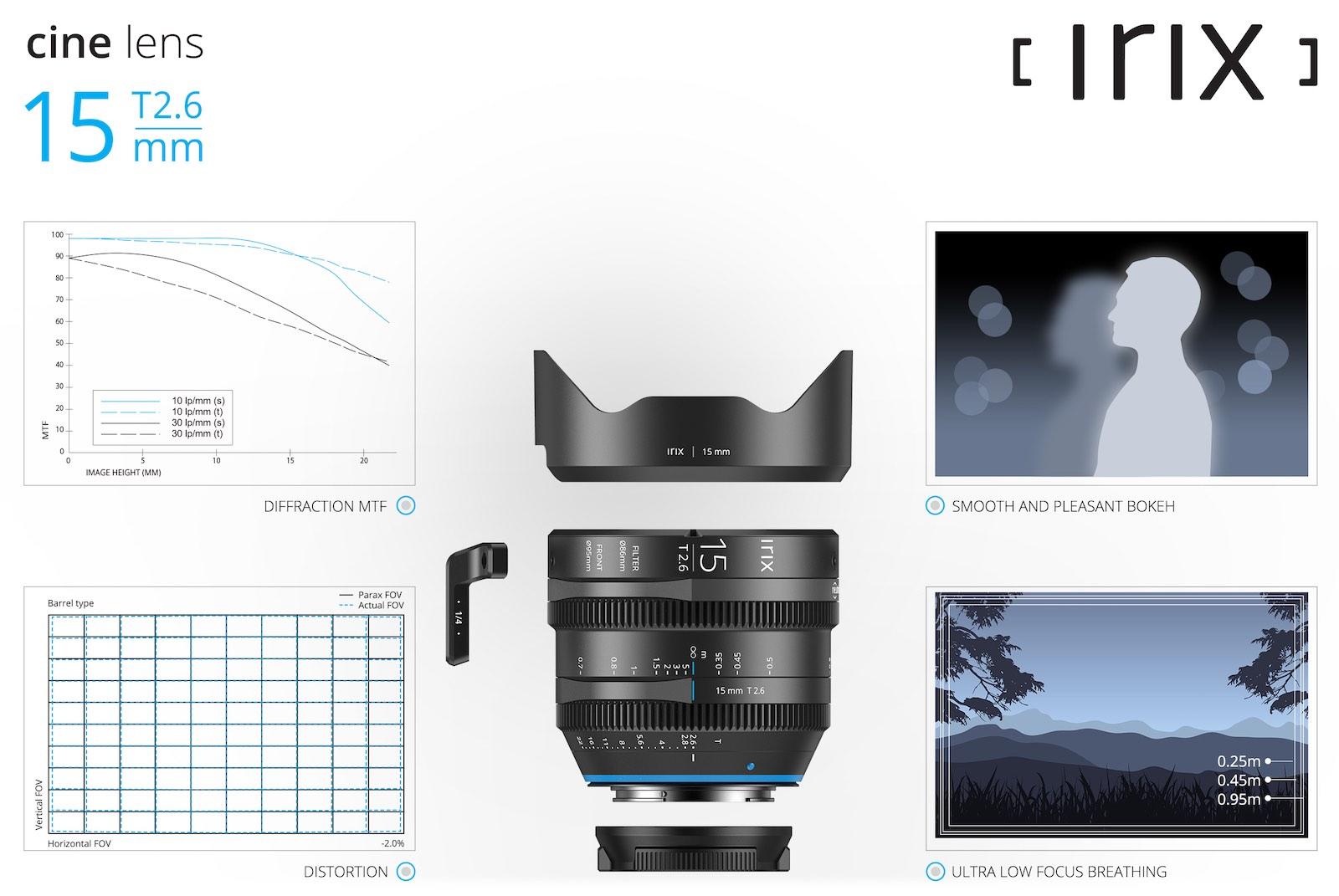 MTF-гарфик и график дисторсии объектива Irix 15mm T2.6