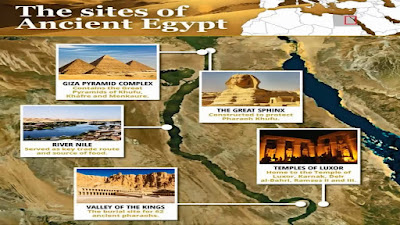 Ancient Egyptian Temples map