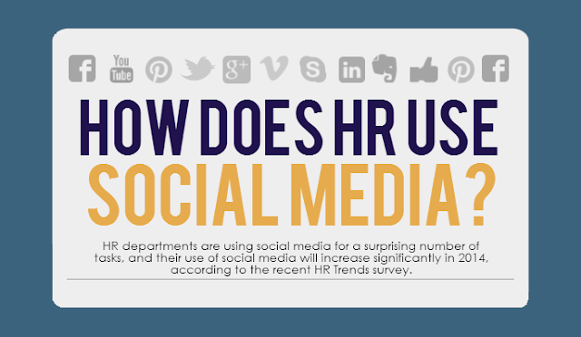 How-Does-HR-Use-Social-Media #Infographic