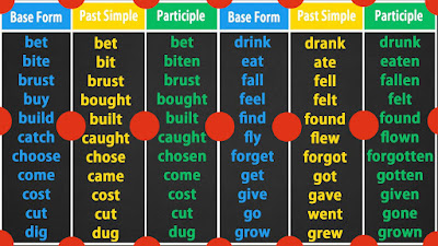 Irregular Verbs -english grammar