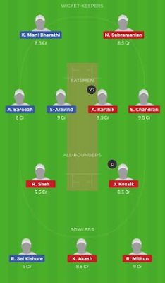 RUB vs MAD dream 11 team | MAD vs RUB