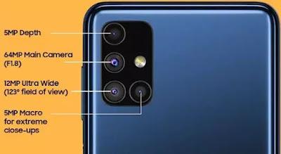 Kelebihan dan Kekurangan Samsung Galaxy M51-2
