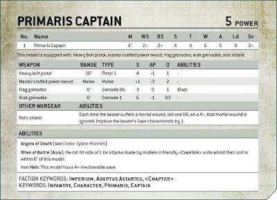 Capitán Prmaris