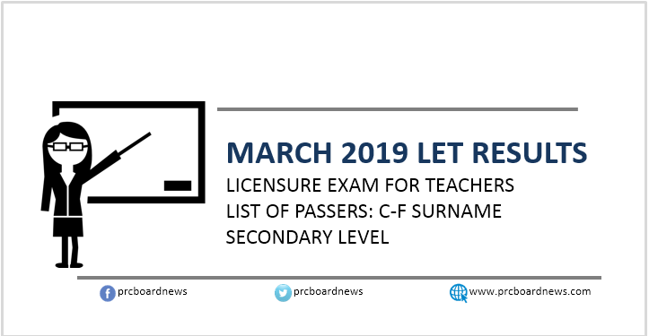 LET Result March 2019: C-F Passers Secondary Level