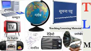Teaching Learning Material, TLM, शिक्षण अधिगम सामग्री