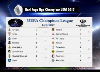 Skor UEFA Champions League Real Madrid vs Apoel Nicosia 3-0