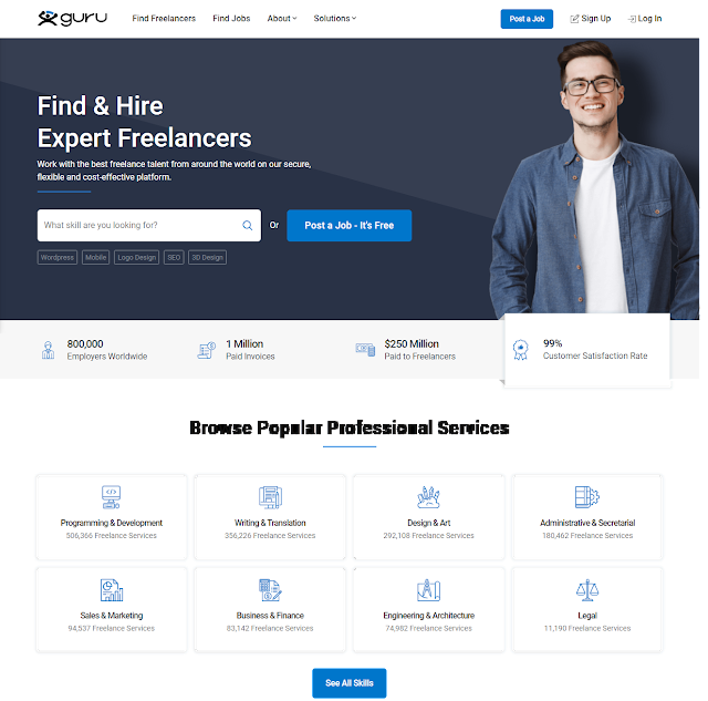 freelance топ сайты