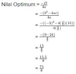 b. y = 2/5x² - 3x + 15 www.jawabanbukupaket.com