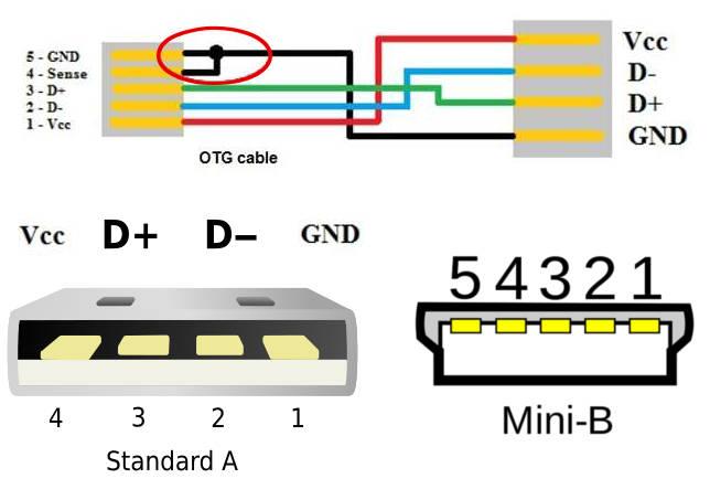 Usb Otg Wiring Diagram Control Cables  Wiring Diagram