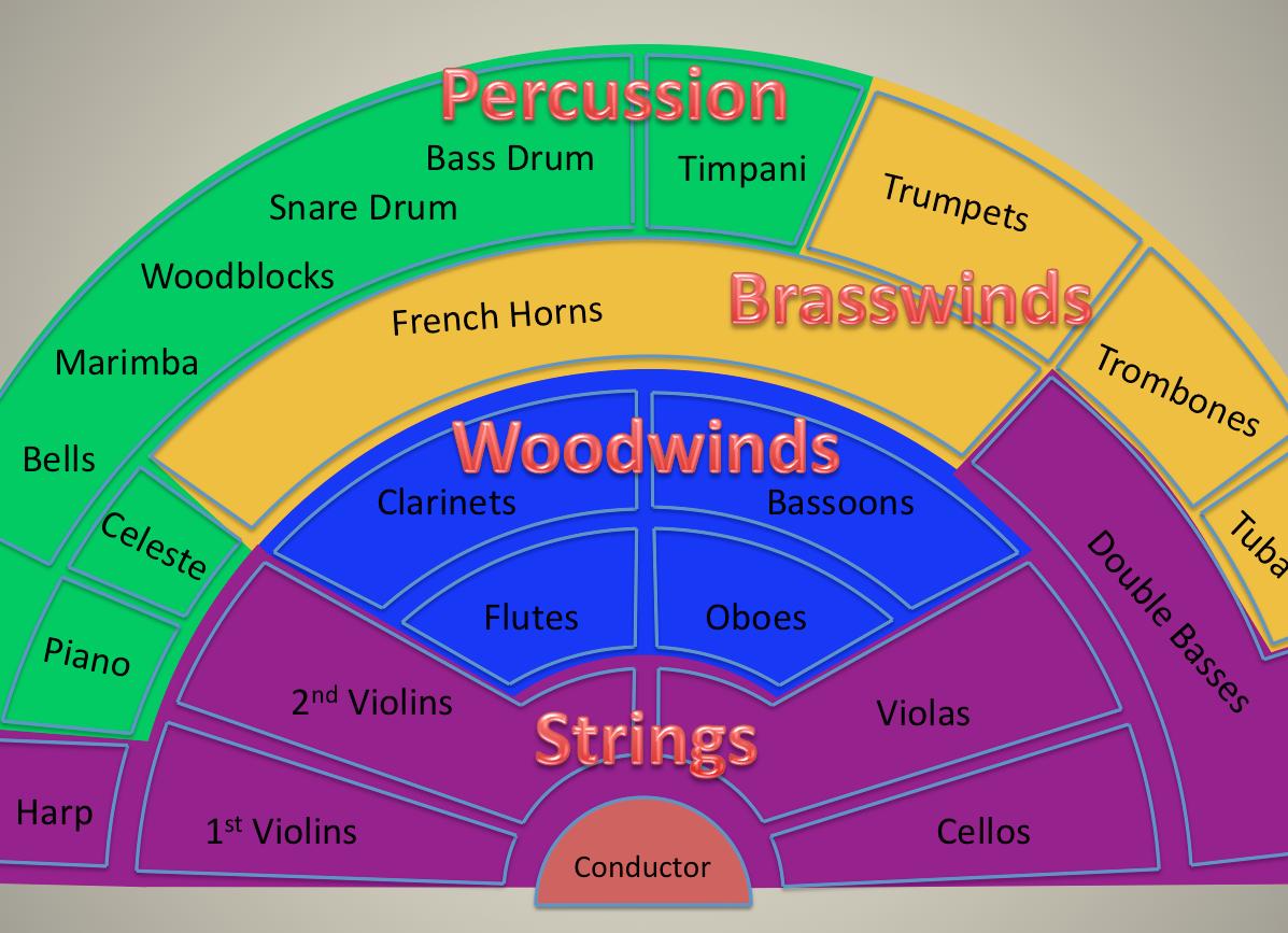 2o Eso Musical Education Unidad 4