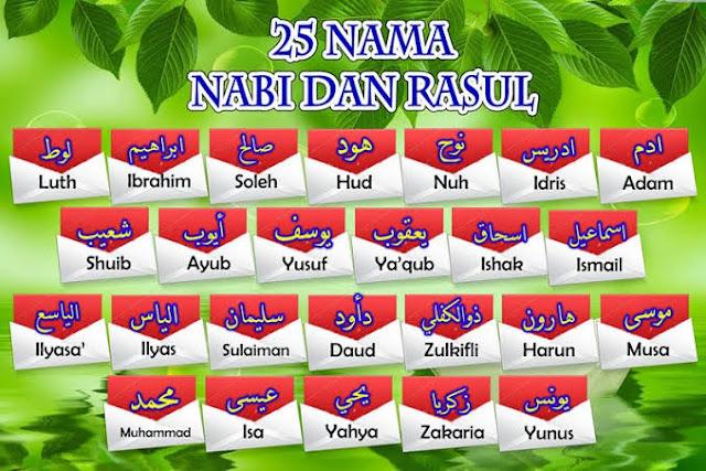 nama-nama 25 nabi dan rosul yang wajib kita ketahui - muslimidia