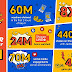 45 million items sold on Shopee within first 99 minutes during 9.9 Super Shopping Day!
