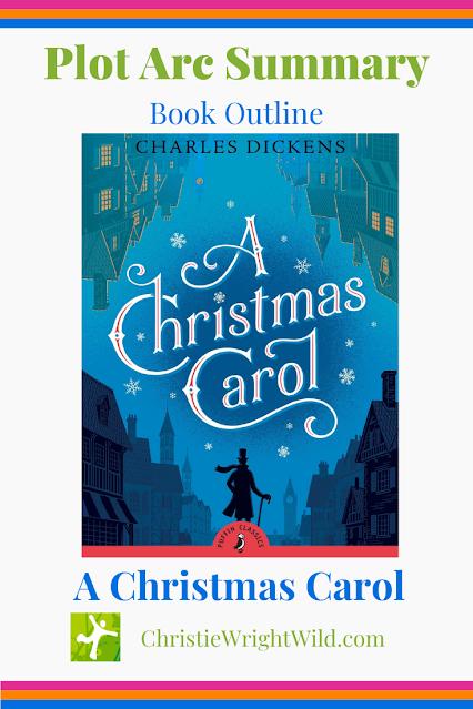 Plot Arc Summary of Charles Dickens's A Christmas Carol