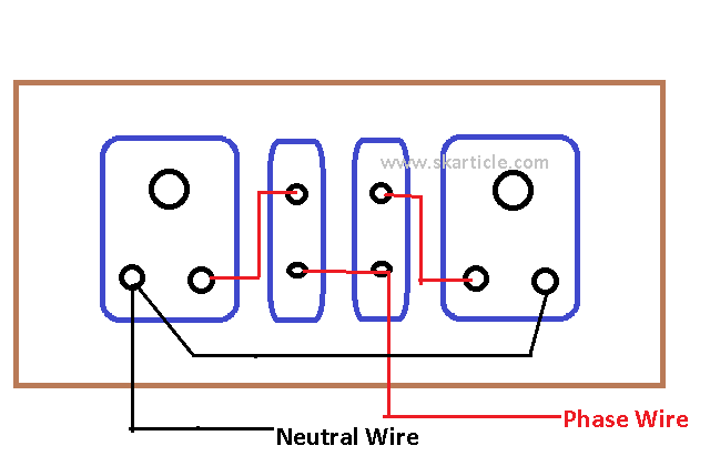 extension box connection
