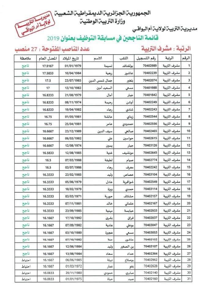 قائمة الناجحين في مسابقة مشرف التربية 2019 لولاية ام البواقي
