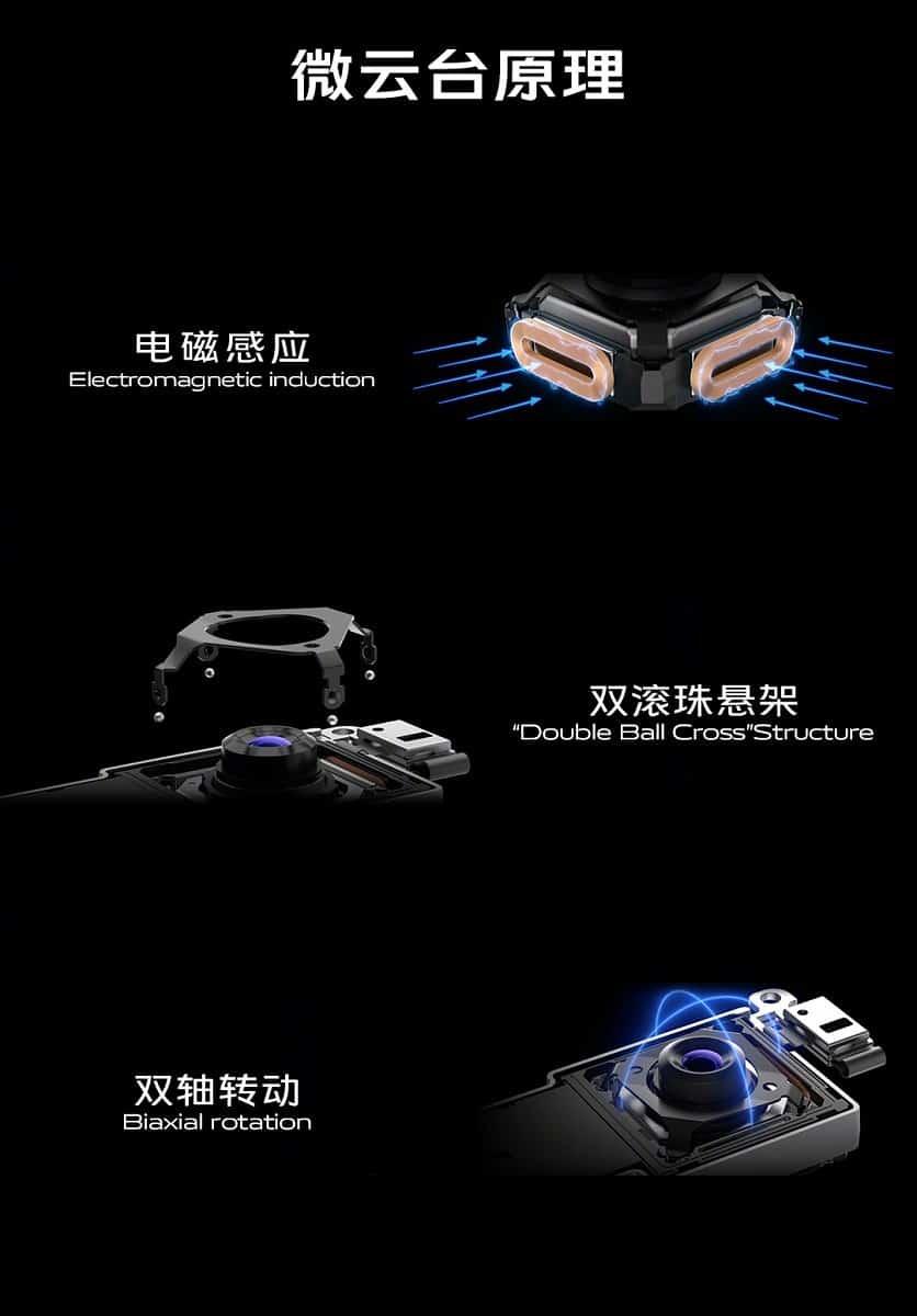 Vivo announces the X50 with a unique camera