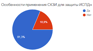 %25D1%2581%25D1%2582%25D0%25B0%25D1%2582%25D0%25B8%25D1%2581%25D1%2582%25D0%25B8%25D0%25BA%25D0%25B0.png