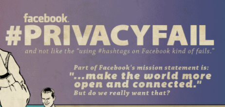 Facebook Privacy Fails Over The Years [Infographic]
