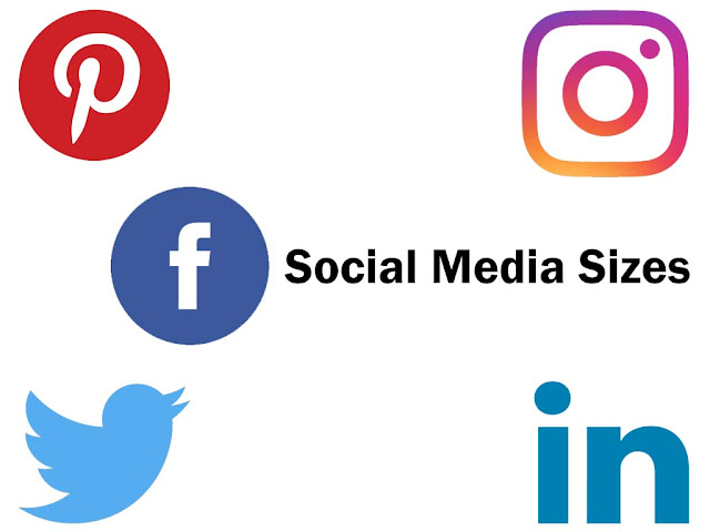 Sizes of photos in Social Media