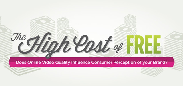Does Online Video Quality Influence Consumer Perception Of Brand [Infographic]