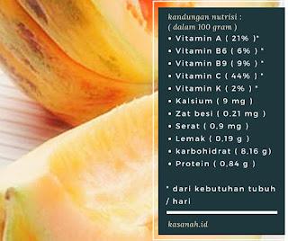 Kandungan nutrisi blewah