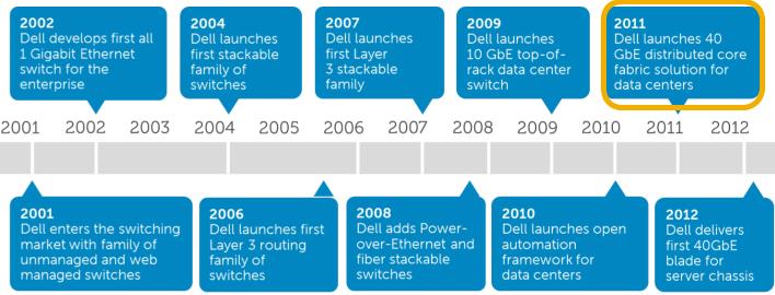 dell-servers-2014: 2013