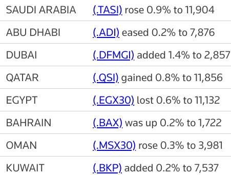 Aramex drives #Dubai bourse higher, #Saudi at 15-year high | Reuters