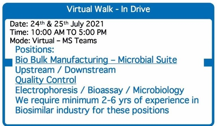 Intas Pharmaceuticals Ltd Online Walk-In Drive for Manufacturing / Quality Control on 24th & 25th July' 2021