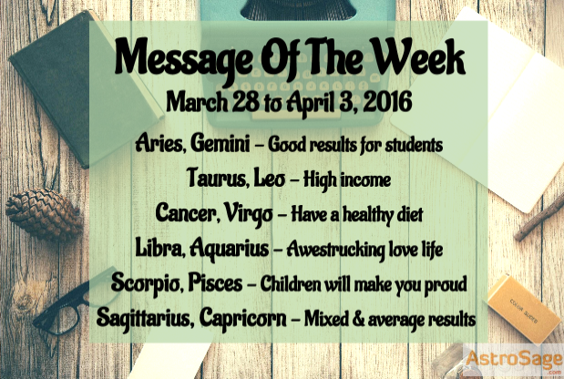 Weekly horoscope 2016 from March 28th to April 3rd is here