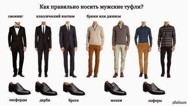 Мужская обувь: Виды мужских туфель С чем Носить Белый Пиджак Мужской