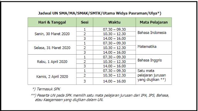 jadwal ujian atau unbk untuk sma tahun 2020