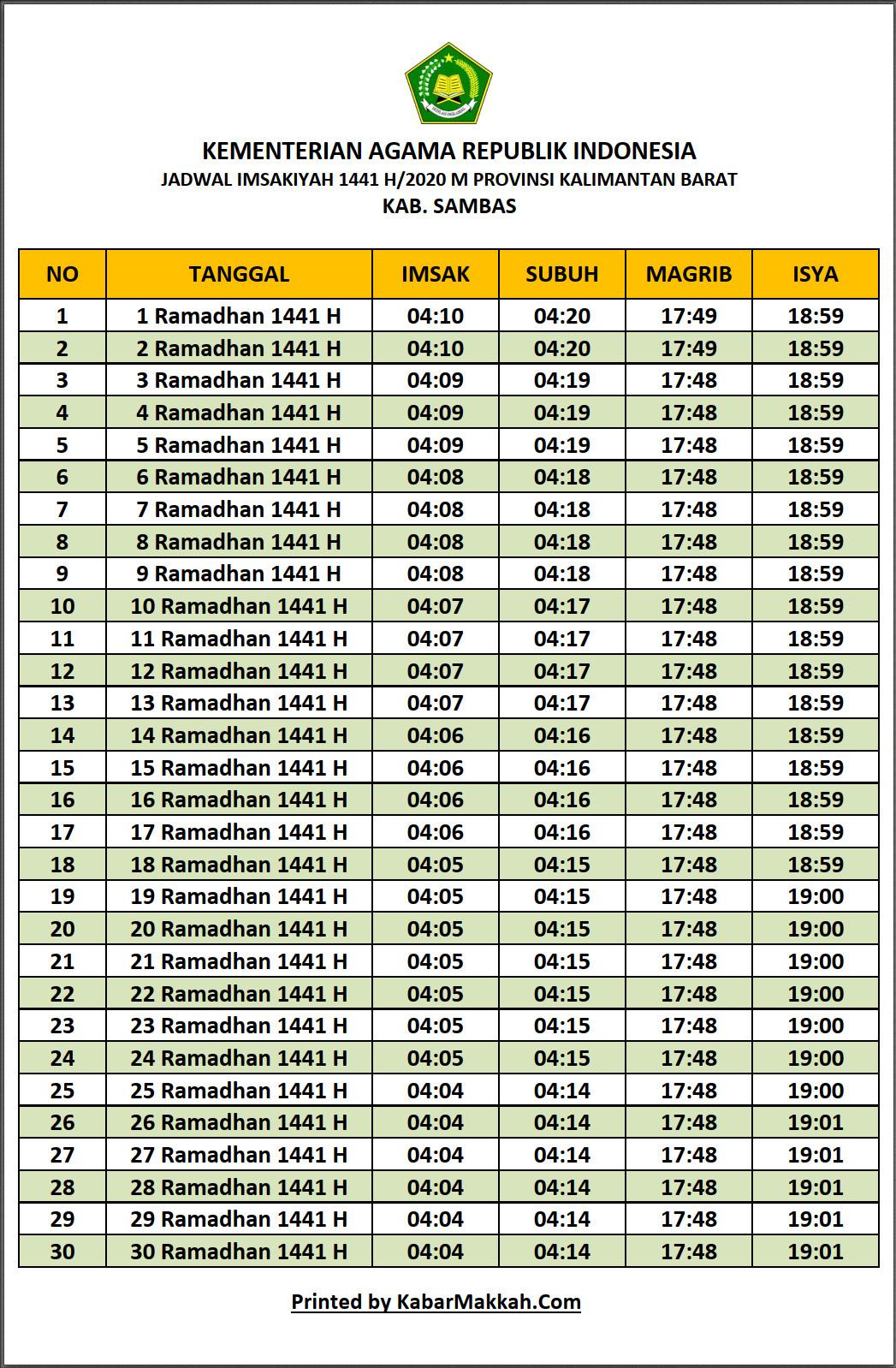 Jadwal Imsakiyah Sambas 2020