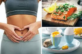 Diets to Burn Fat weight loss 2019