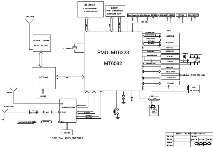 Oppo A11w Schematic Diagram