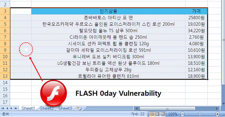 (Unpatched) Adobe Flash Player Zero-Day Exploit Spotted in the Wild