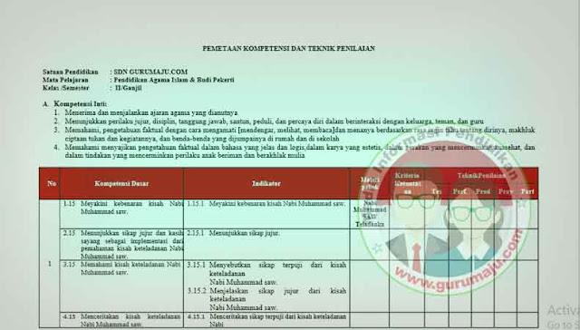Pemetaan KD PAI Kelas 2 Kurikulum 2013 Revisi 2021 Semester 1