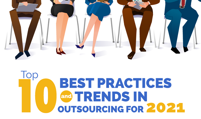 Best outsourcing trends to be seen in 2021 #infographic