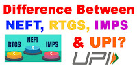 Difference-between-NEFT-RTGS-IMPS-and-UPI