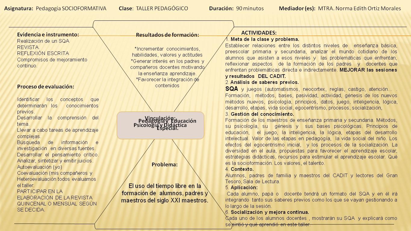 Centro de Aprendizaje y Desarrollo de la Inteligencia y los Talentos ...
