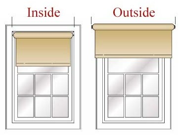 Inside And Outside Mount Measurements Of Windows